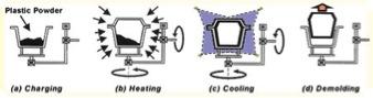 rotational_molding.jpg